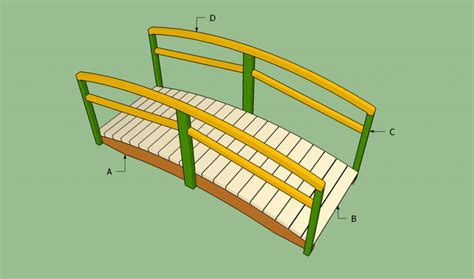 garden bridge plans diy garden bridge plans woodworking projects plans