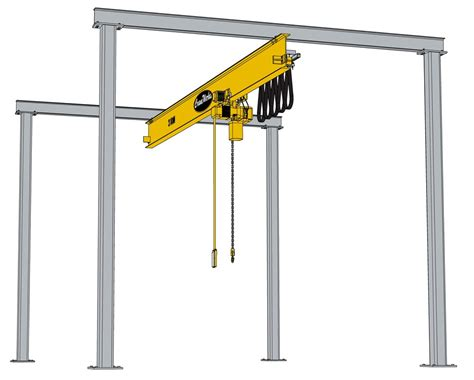 Careers In Home Design by Free Standing Monorail Crane Cranewerks