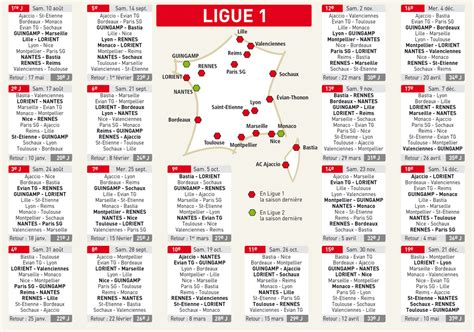 Calendrier Ligue 1 Pdf 2015 Football Ligue 1 Calendrier Football Ligue 1 Calendrier