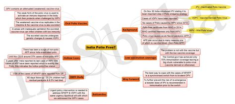 Essay On Pulse Polio Caign by Essay On Pulse Polio Caign Bamboodownunder