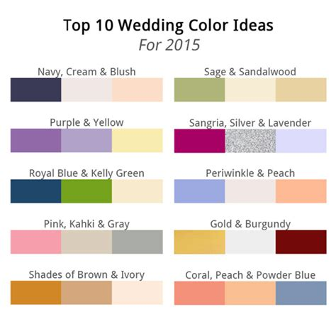 popular color palettes top 10 wedding color scheme ideas 2016 wedding trends part