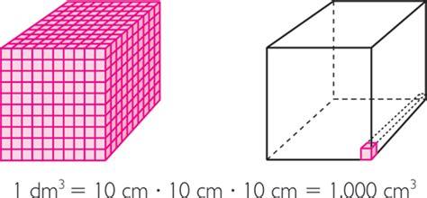 cuantos metros cuadrados es un metro cubico meteorolog 237 a y electr 243 nica c 243 mo se mide la precipitaci 243 n