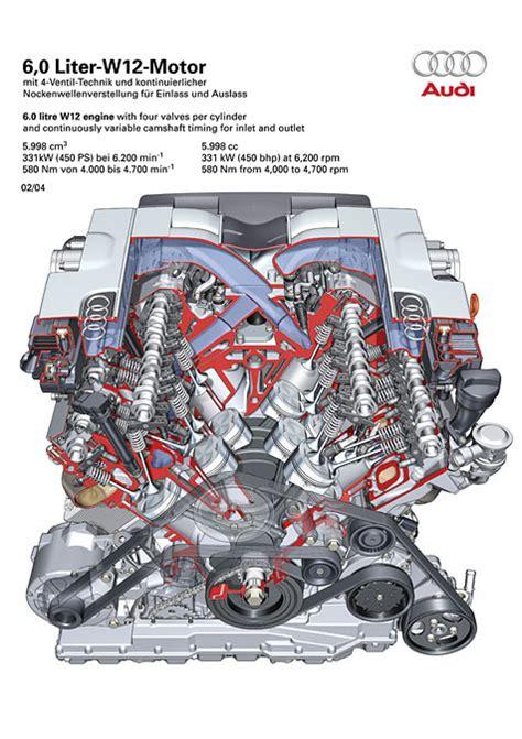 Audi W12 Technische Daten by Opel Zafira B 6 0 Quattro Technische Daten Abmessungen