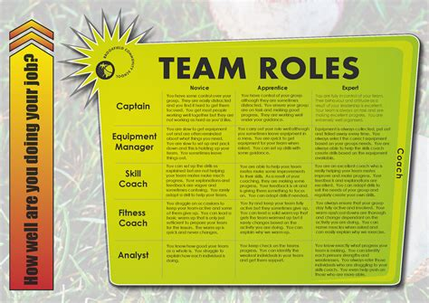my learning journey l2l teamwork from pe to mfl to