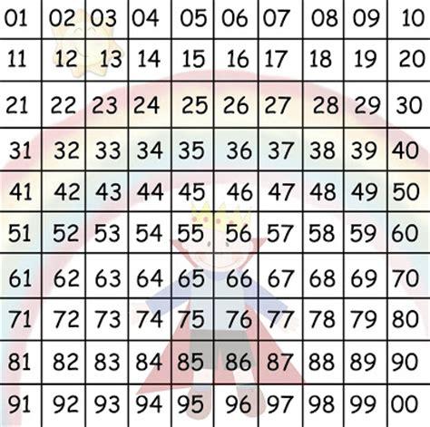 Rifa Top hoja de rifa 100 numeros para imprimir hoja de rifa top