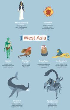 an anthology of mythical creatures visual ly infographic an anthology of mythical creatures science history and more