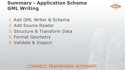 gml format converter application schema gml writing