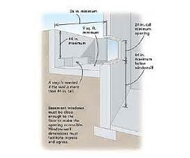 basement egress window graphic understanding net clear