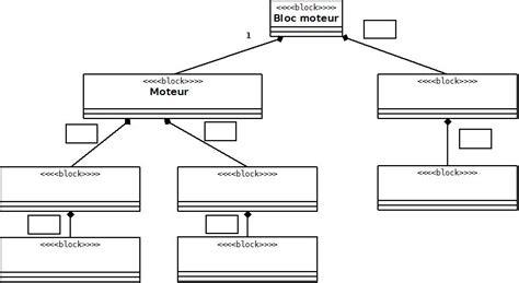 signification diagramme de flux acquisition codage de la vitesse dans le v 233 lo 224