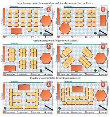 Classroom Desk Layout Ideas by Best 25 Classroom Desk Arrangement Ideas On