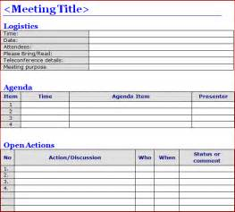 Template Of Meeting Minutes by Minutes Of Meeting Template Word Projectemplates