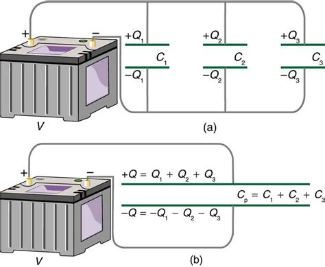 a parallel plate capacitor of capacitance 6 0 college physics capacitors in series and parallel voer