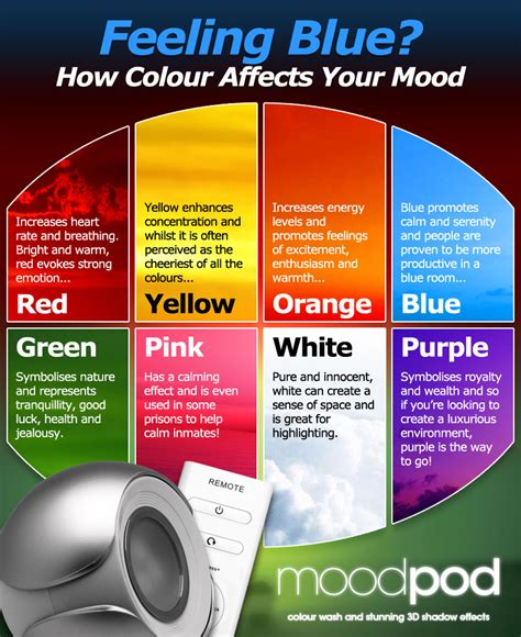 what colors affect your mood feeling blue how colour affects your mood