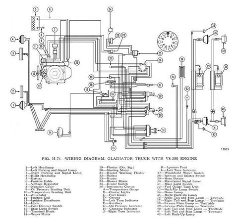 car electrical wiring ignition wiring diagram for