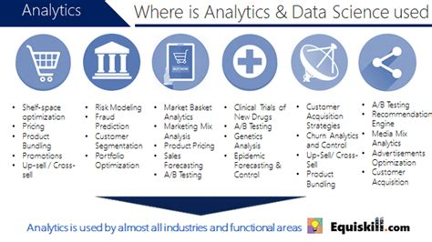 Mba Roles Data Analytics by What Are The Exact Roles And Industries That We Can Target