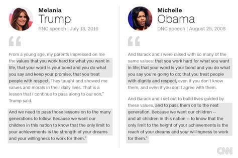 donald trump speech transcript melania trump speech memes are the best thing to come out