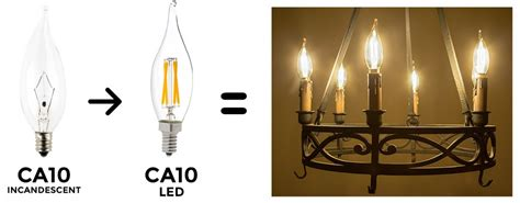 Chandelier Buying Guide Pertaining To Brilliant Home Bulb Chandelier Sizing