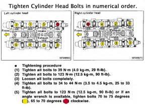 Infiniti g35 engine diagram infiniti get free image about wiring