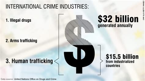 libro trafficking and global crime a profitable enterprise the cnn freedom project ending modern day slavery cnn com blogs
