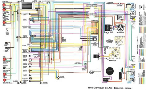 63 impala wiring diagram chevrolet bel air biscayne and impala 1966 complete electrical wiring diagram all about