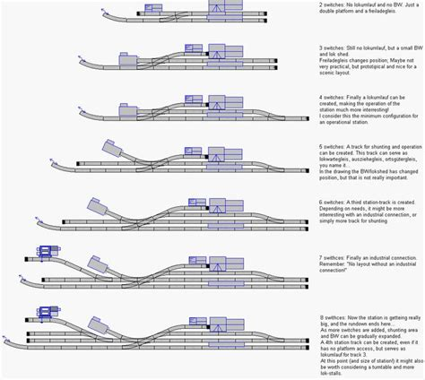 Ho Layout Guide | 167 best ho shelf layouts images on pinterest model