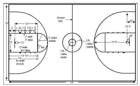basketball measurements basketball court diagram printable diagram