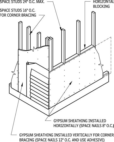 10 Fenchurch Floor 5 Uk Ec3m 3be - apa sturd i floor underlayment subfloor apa the