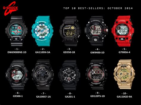 best g shocks top ten selling g shocks of october