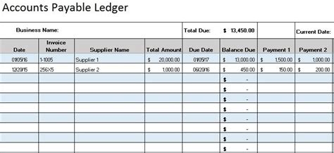 Free Accounting Templates In Excel Payment Balance Sheet Template