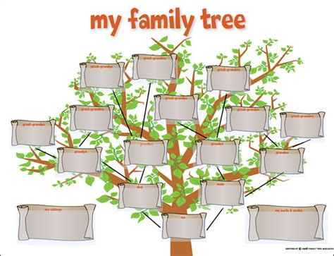blank family tree template for kids www imgkid com the