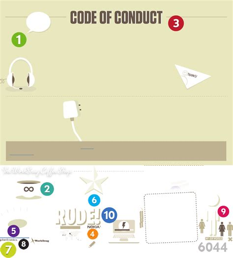 Is A Blogging Code Of Conduct Really Necessary by The Coffee Shop Code Of Conduct Infographic Pgi