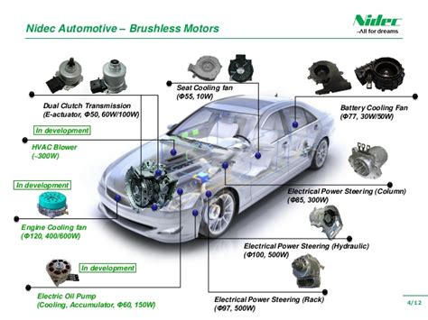 Design And Of Automotive Propulsion Systems nidec automotive motor americas