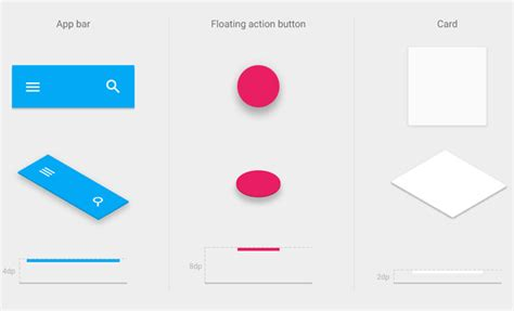 material design google vs apple what is google s material design envato