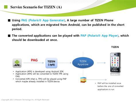 polaris app player introduction