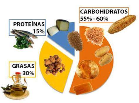 alimento meno calorico nutrici 243 n y dieta mediterr 225 nea