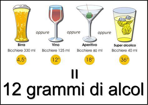 alcol test alcol test nei ristoranti informazione di servizio