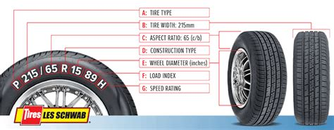 tire sizes explained diagram tire size explained reading the sidewall les schwab