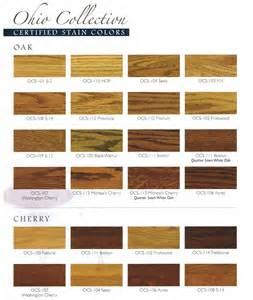 furniture stain colors wood finish options
