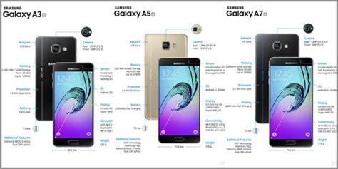 Harga Samsung A3 Makassar ini harga dan jadwal rilis trio samsung galaxy a generasi