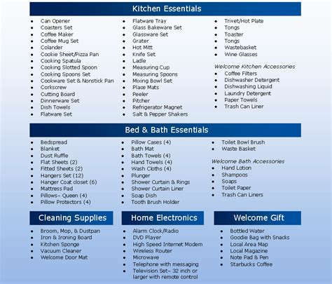 household items checklist 28 household items list for new home 1000 images