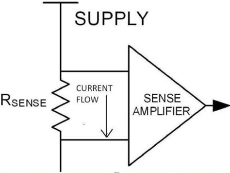 pcb trace current sense resistor friday quiz low current measurements ee times