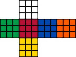 rubix cube colors file rubik s cube colors svg wikimedia commons