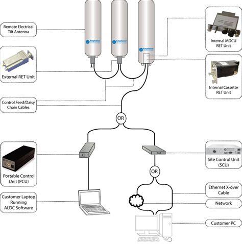 home run wiring diagram run free printable wiring diagrams