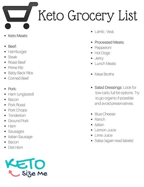easy printable grocery list keto food list printable keto grocery list keto size