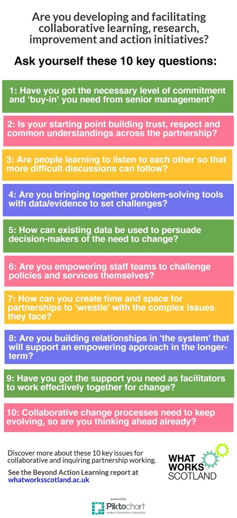 exploring collaborative learning research and in