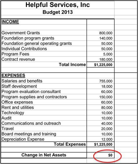 spreadsheet  small business budget spreadsheet