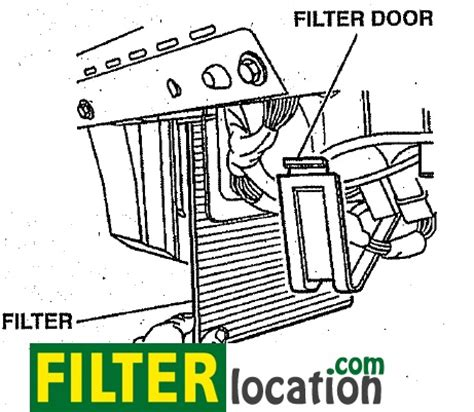 Where Is The Cabin Filter Located by Chevrolet Suburban Cabin Air Filter Location