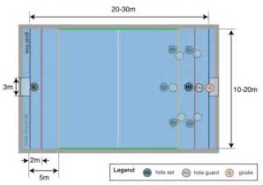 length of pool file waterpolo pool diagram svg wikimedia commons