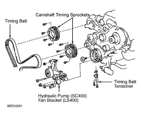 motor repair manual 1992 lexus es parking system lexus es wiring diagram stereo new lexus auto wiring diagram
