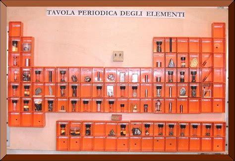 tavola periodica metalli tavolaperiodica it homepage